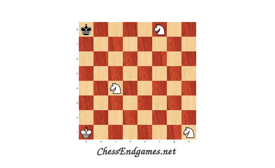 Knight Endings
