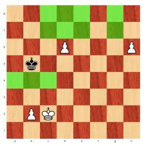 Pawn Endings - Key Squares