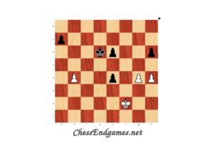 Inarkiev-Lan Pawn Endgame