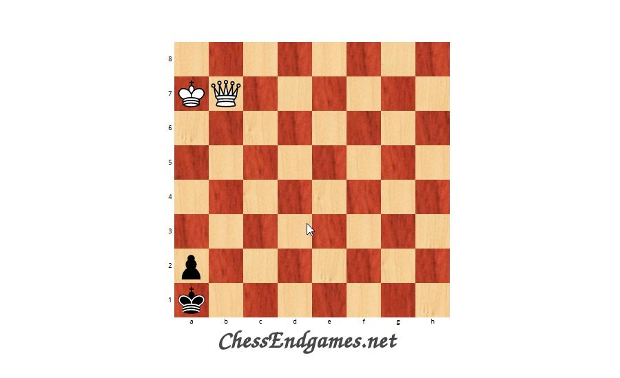 Lolli 1763. queen vs a2 pawn