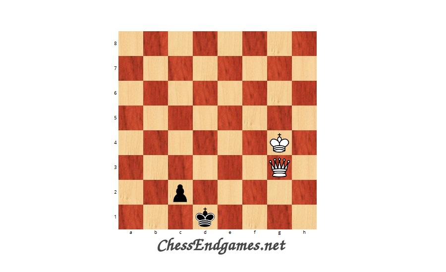 Lolli 1763. queen vs c2 pawn